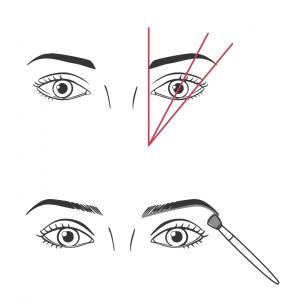Maquiagem durante tratamento do câncer 2